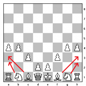 difesa di scacchi cattiva