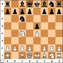 diagramma scacchi2