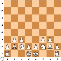 diagramma scacchi