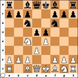 diagramma scacchi3