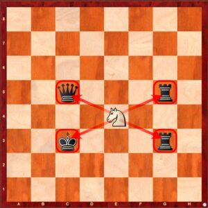 tatticismo scacchi